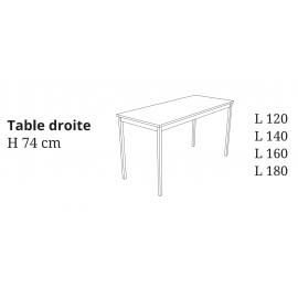 Représentation de la table droite Rencontre de Buronomic.