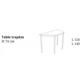 Représentation de la table trapèze Rencontre de Buronomic.